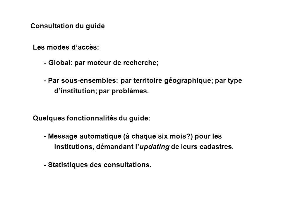 Consultation du guide Les modes d'accès: - Global: par moteur de recherche;