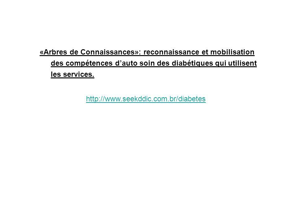 «Arbres de Connaissances»: reconnaissance et mobilisation des compétences d'auto soin des diabétiques qui utilisent les services.