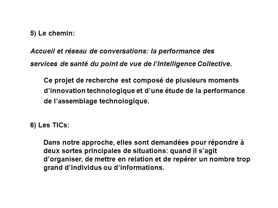 5) Le chemin:Accueil et réseau de conversations: la performance des services de santé du point de vue de l'Intelligence Collective.