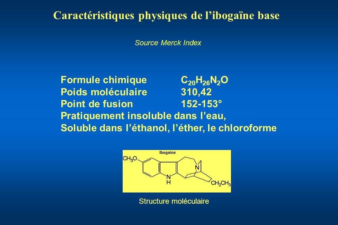 Caractéristiques physiques de l'ibogaïne base Source Merck Index