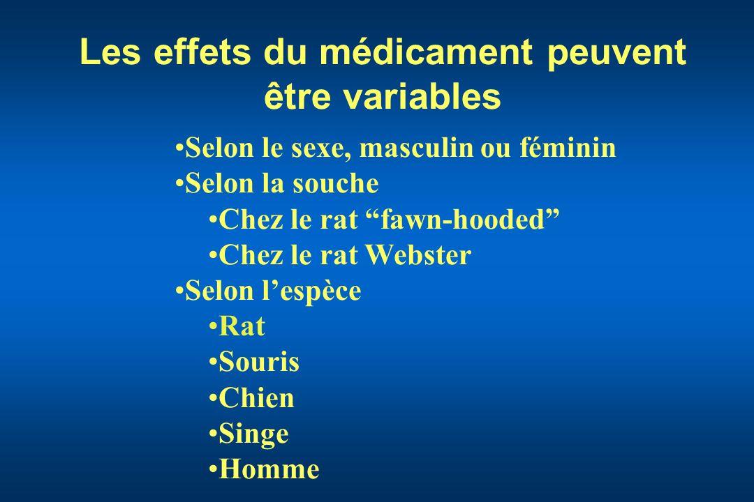 Les effets du médicament peuvent être variables