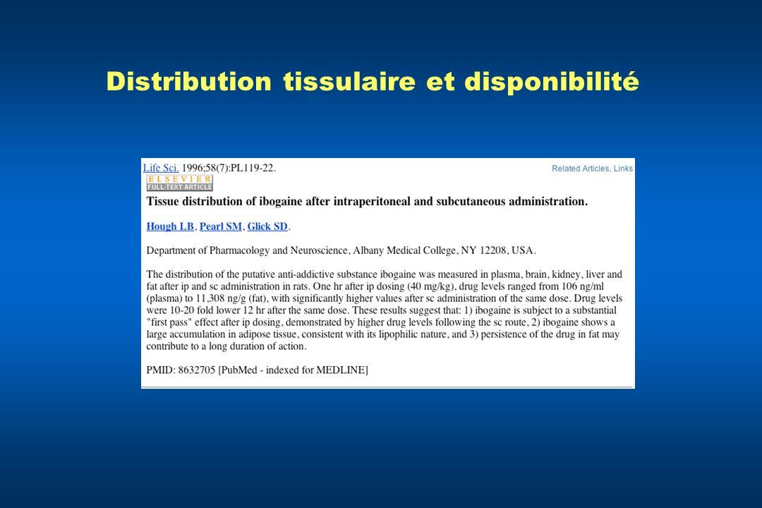 Distribution tissulaire et disponibilité