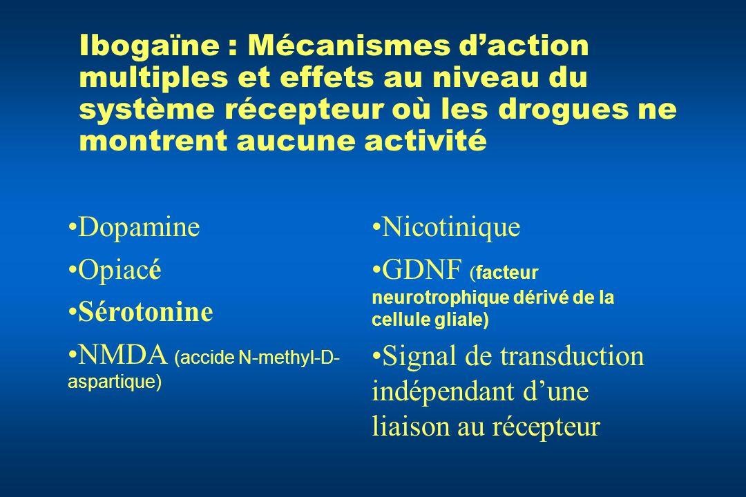 Ibogaïne : Mécanismes d'action multiples et effets au niveau du système récepteur où les drogues ne montrent aucune activité