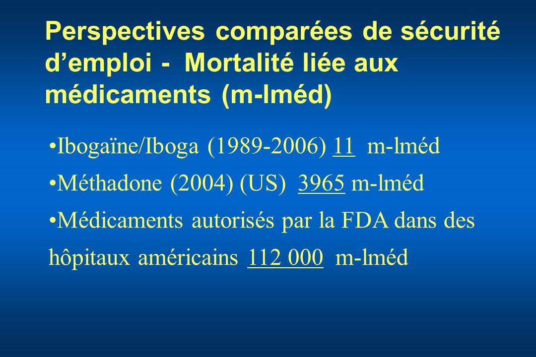 Perspectives comparées de sécurité d'emploi - Mortalité liée aux médicaments (m-lméd)
