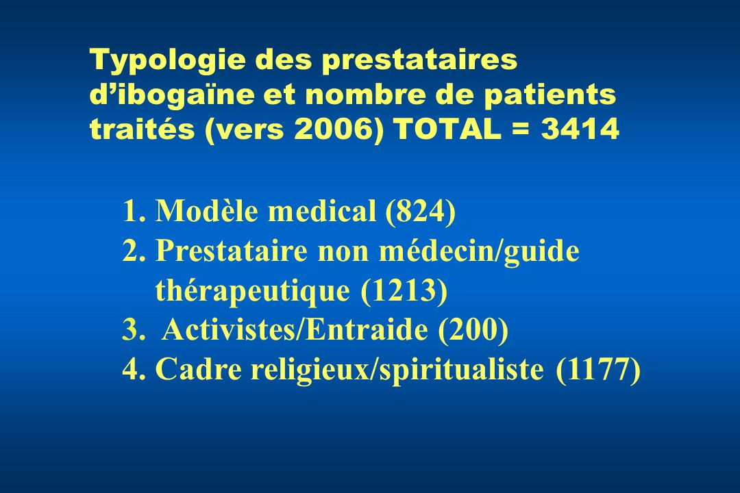 Prestataire non médecin/guide thérapeutique (1213)