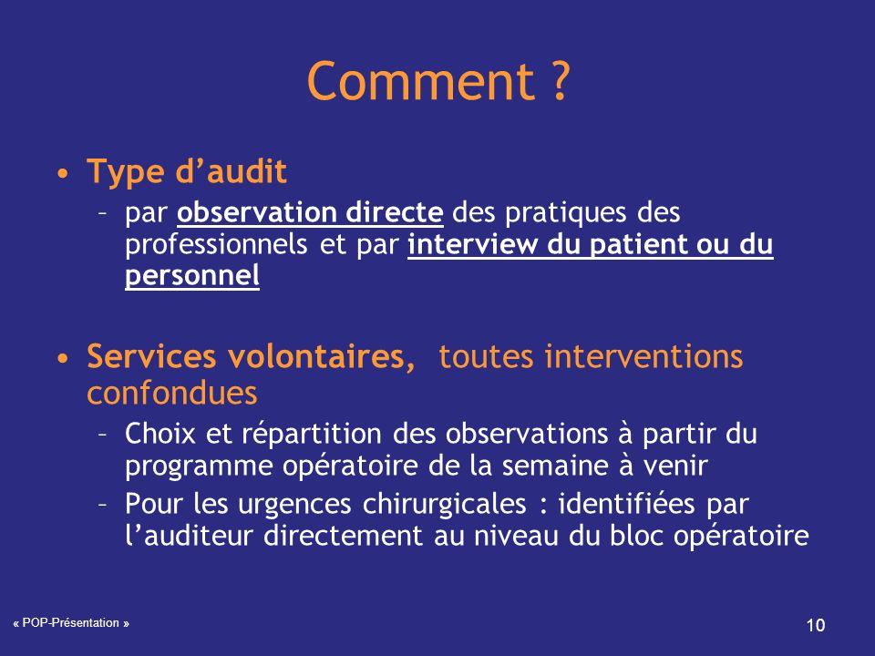 Comment Type d'audit. par observation directe des pratiques des professionnels et par interview du patient ou du personnel.