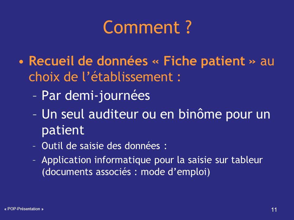 Comment Recueil de données « Fiche patient » au choix de l'établissement : Par demi-journées. Un seul auditeur ou en binôme pour un patient.