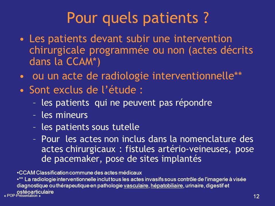 Pour quels patients Les patients devant subir une intervention chirurgicale programmée ou non (actes décrits dans la CCAM*)