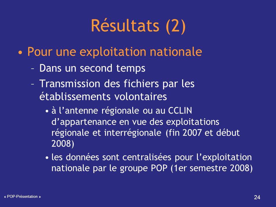 Résultats (2) Pour une exploitation nationale Dans un second temps