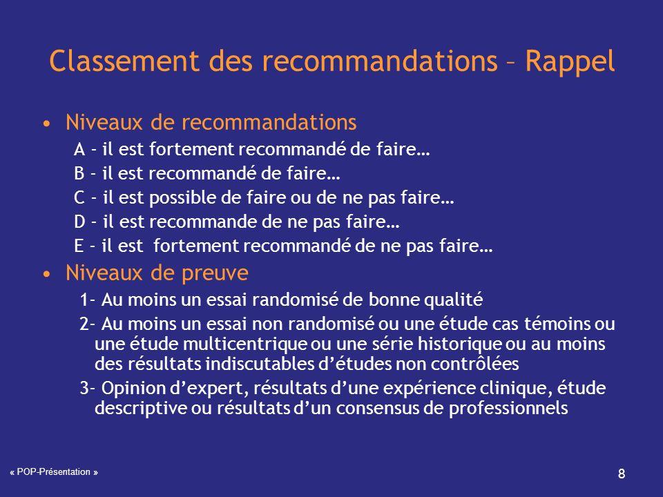Classement des recommandations – Rappel