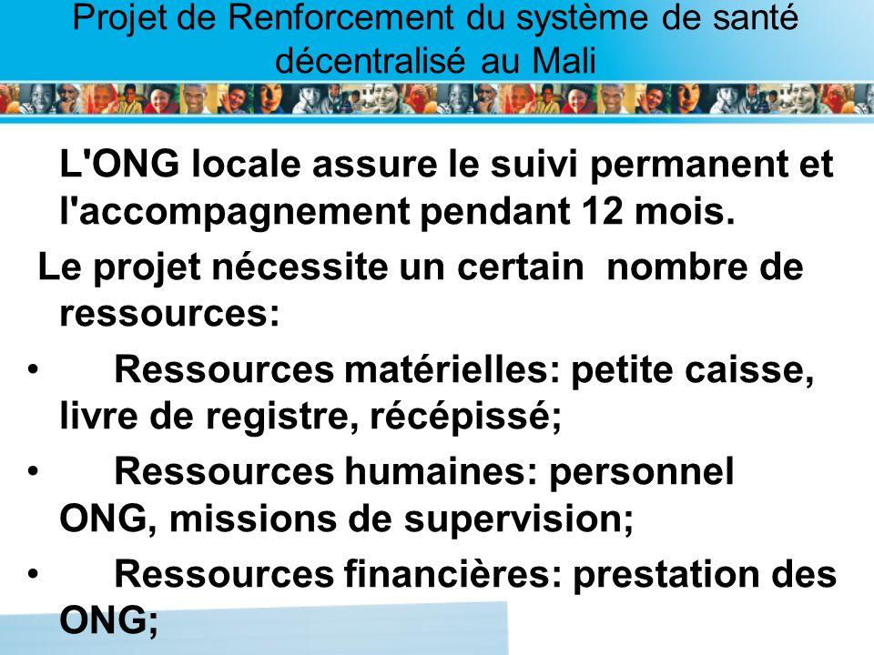 L ONG locale assure le suivi permanent et l accompagnement pendant 12 mois.