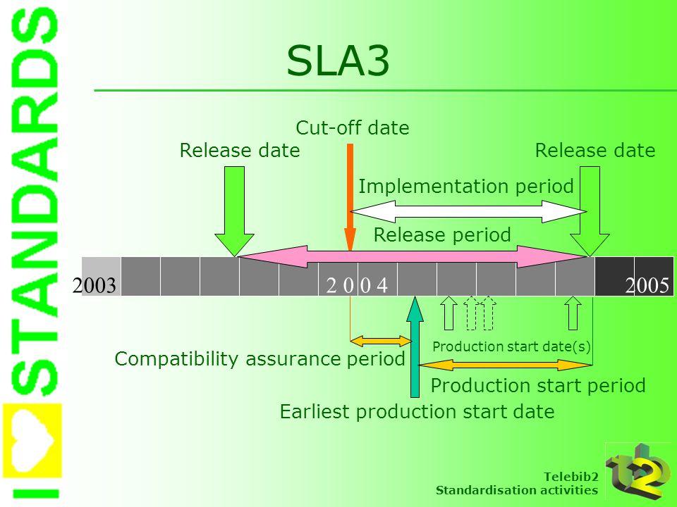 SLA3 2 0 0 4 2003 2005 Cut-off date Release date Release period