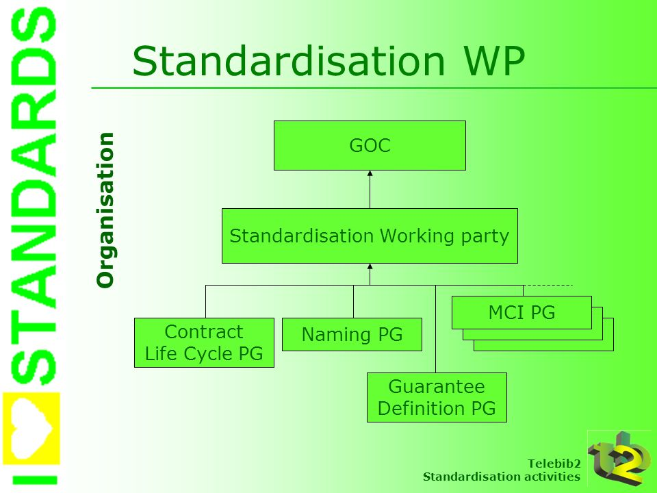 Standardisation Working party