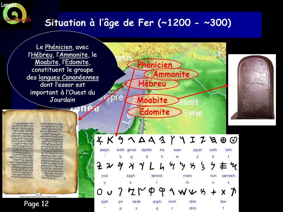 Situation à l'âge de Fer (~1200 - ~300)