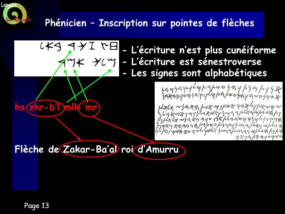 Phénicien – Inscription sur pointes de flèches