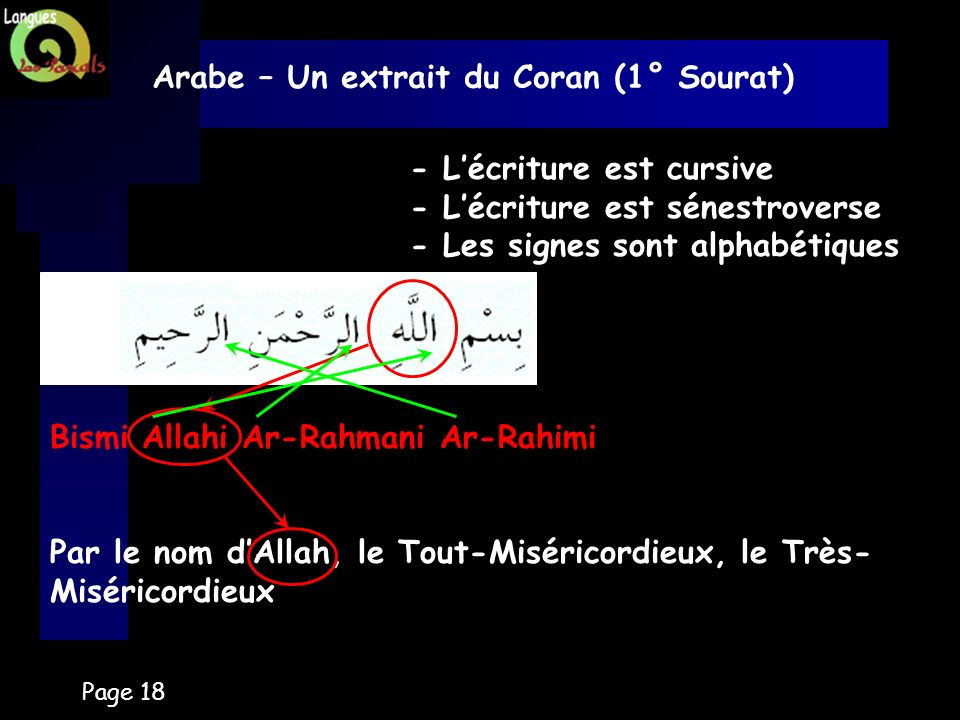Arabe – Un extrait du Coran (1° Sourat)