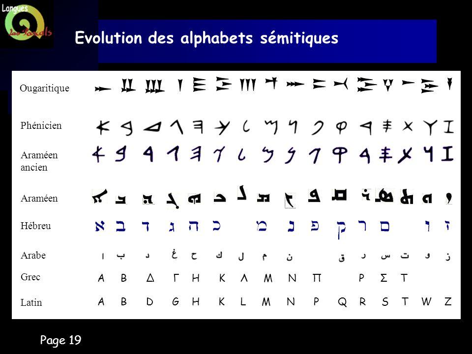 Evolution des alphabets sémitiques