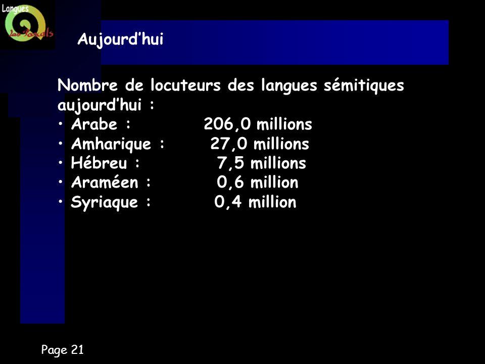 Nombre de locuteurs des langues sémitiques aujourd'hui :