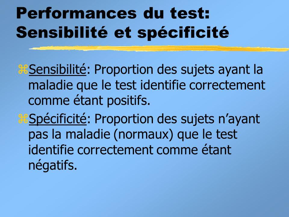 Performances du test: Sensibilité et spécificité