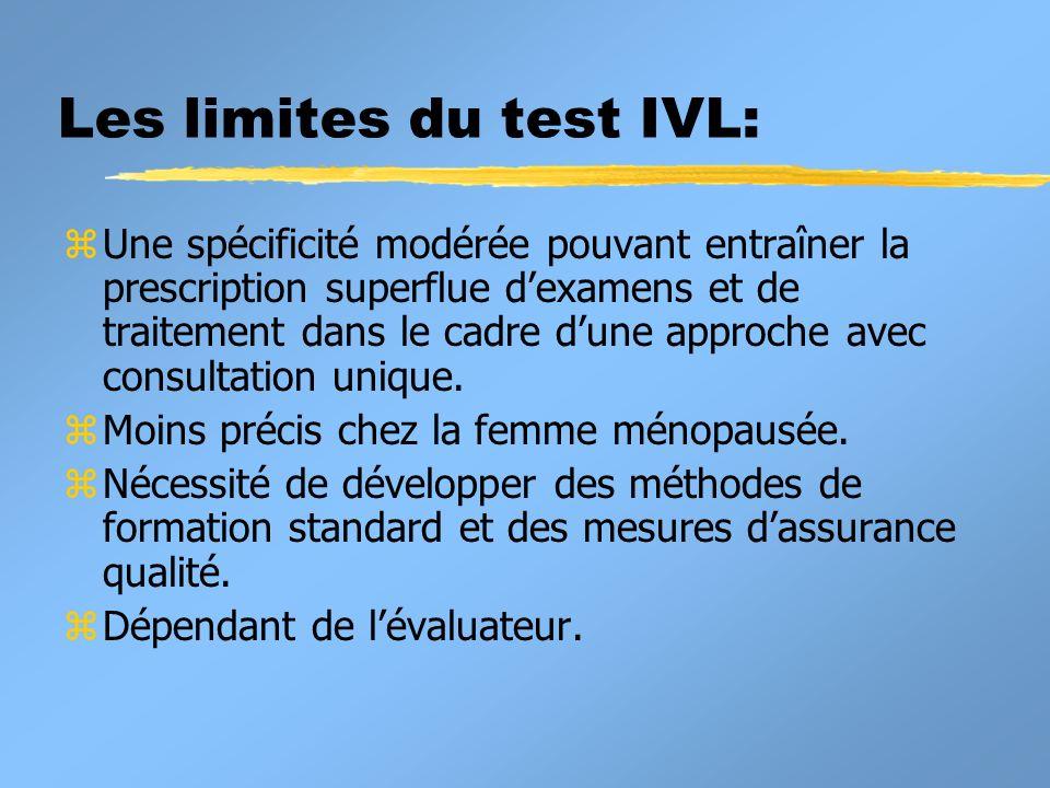Les limites du test IVL: