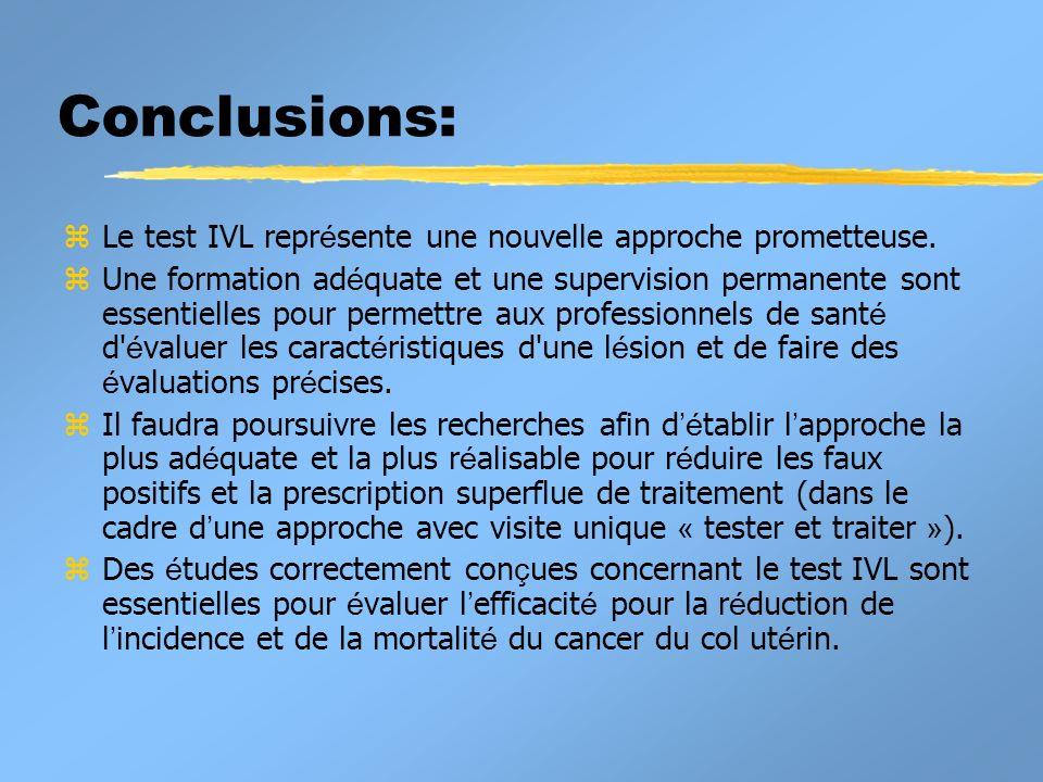 Conclusions: Le test IVL représente une nouvelle approche prometteuse.