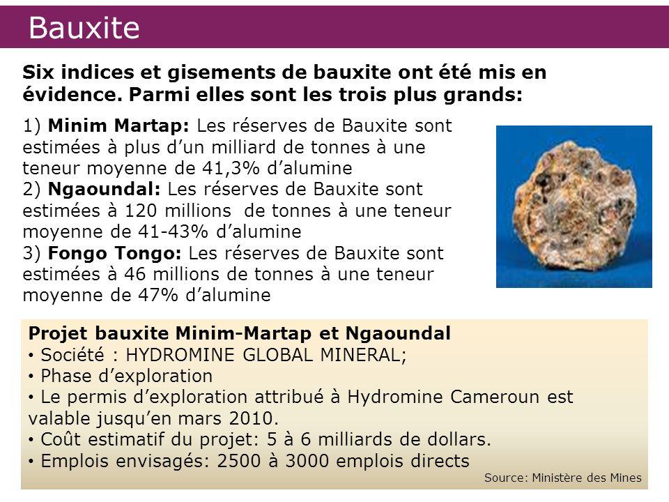 Bauxite Six indices et gisements de bauxite ont été mis en évidence. Parmi elles sont les trois plus grands: