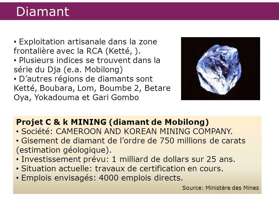 Diamant Exploitation artisanale dans la zone frontalière avec la RCA (Ketté, ). Plusieurs indices se trouvent dans la série du Dja (e.a. Mobilong)