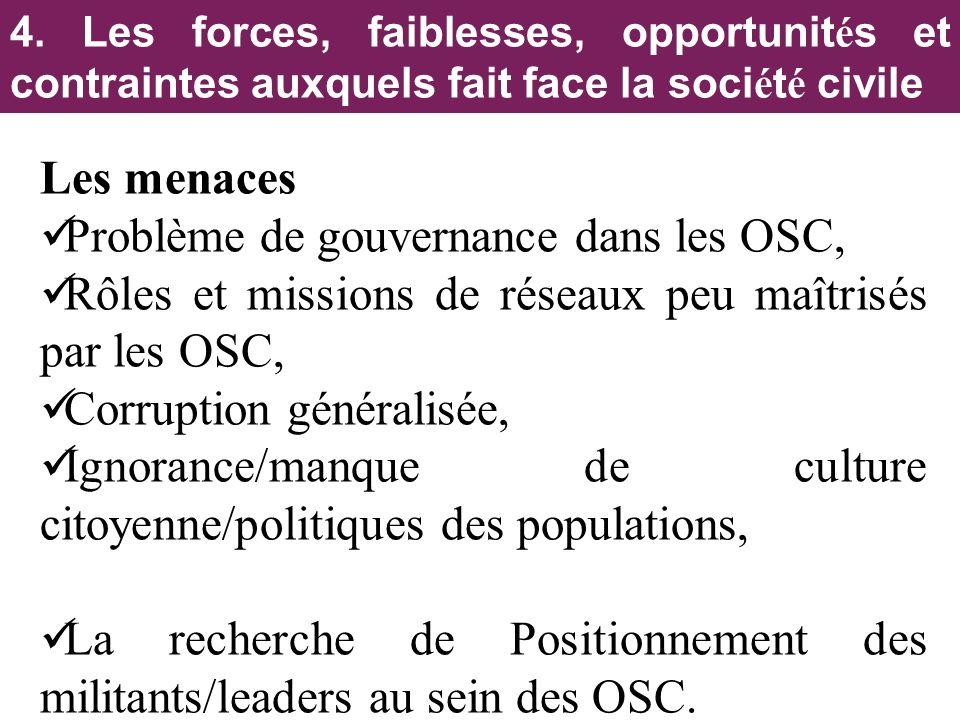Problème de gouvernance dans les OSC,