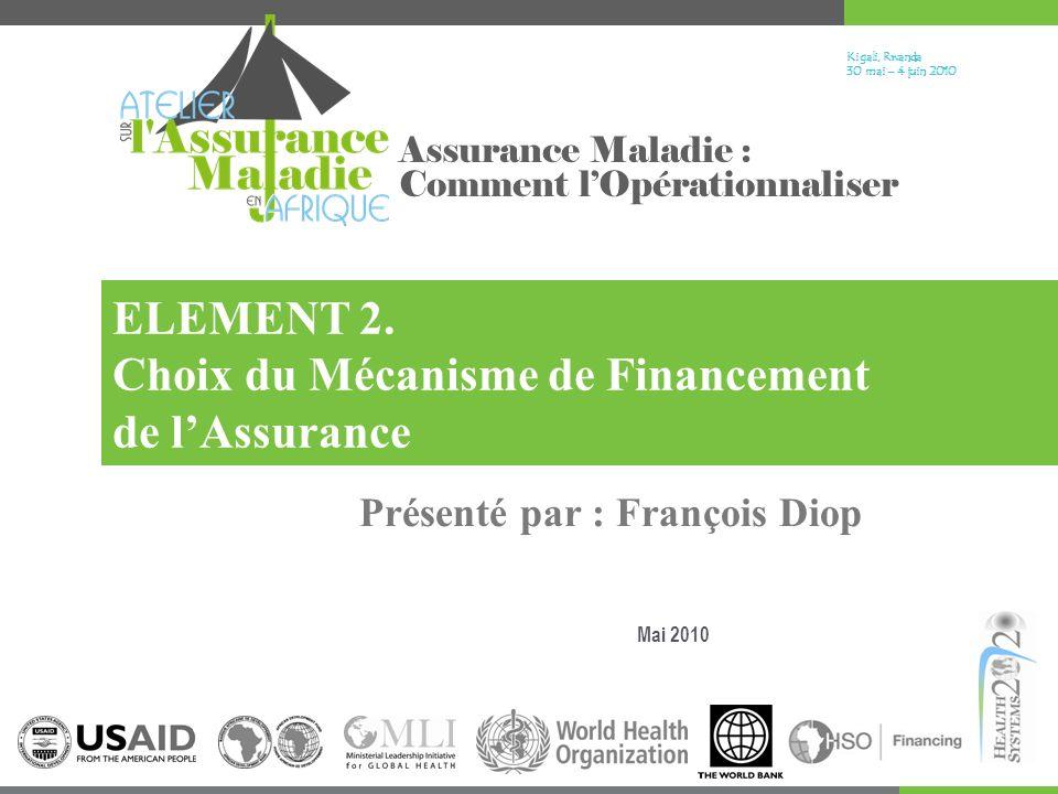 ELEMENT 2. Choix du Mécanisme de Financement de l'Assurance