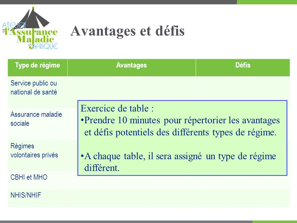 Avantages et défis Exercice de table :