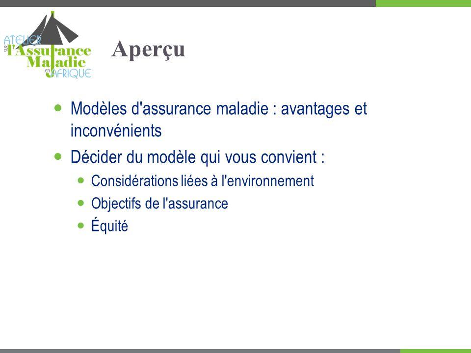 Aperçu Modèles d assurance maladie : avantages et inconvénients