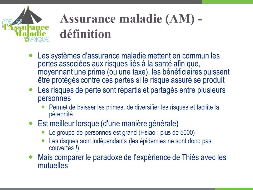 Assurance maladie (AM) - définition