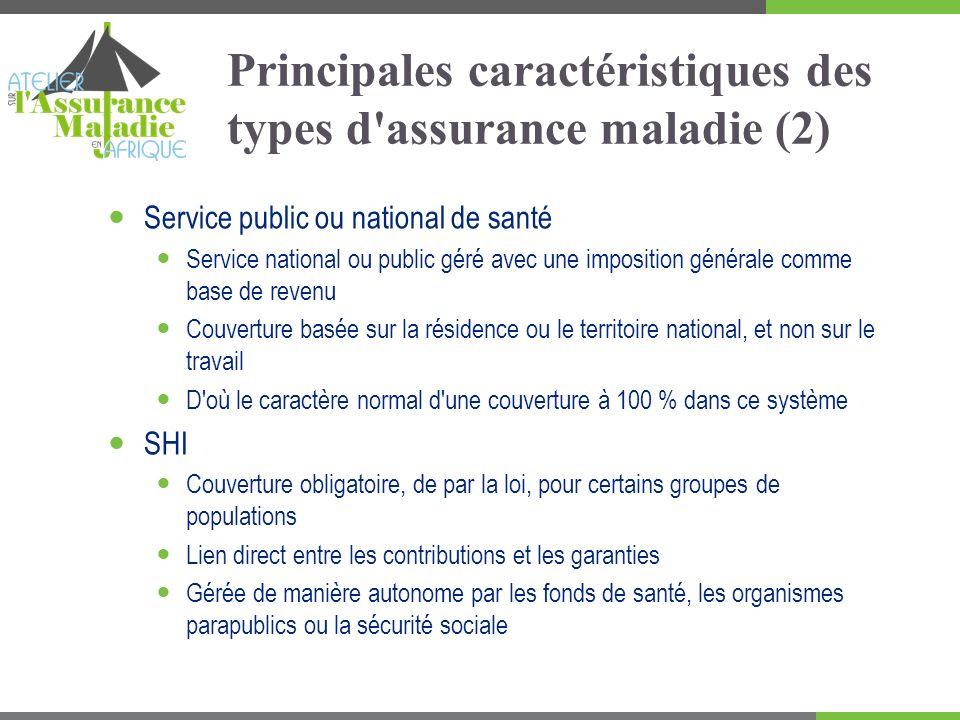 Principales caractéristiques des types d assurance maladie (2)
