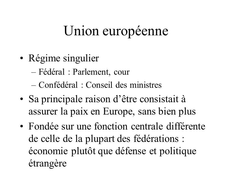 Union européenne Régime singulier
