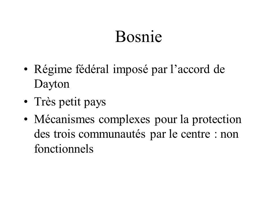 Bosnie Régime fédéral imposé par l'accord de Dayton Très petit pays