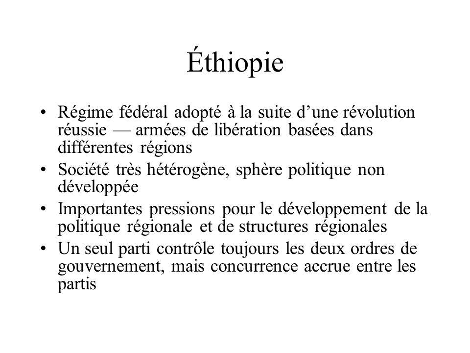 Éthiopie Régime fédéral adopté à la suite d'une révolution réussie — armées de libération basées dans différentes régions.