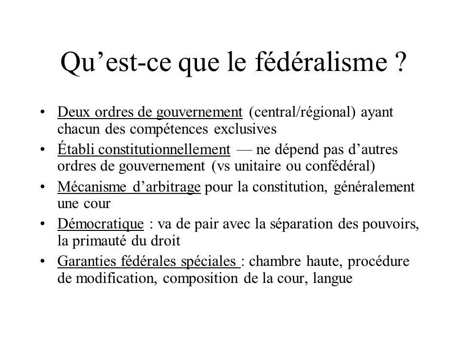 Qu'est-ce que le fédéralisme