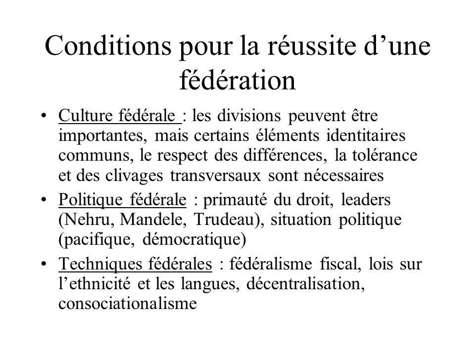 Conditions pour la réussite d'une fédération