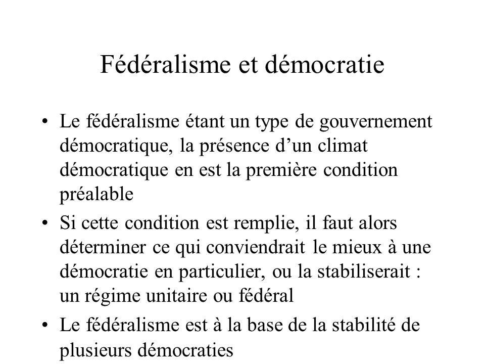 Fédéralisme et démocratie