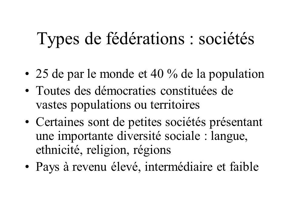Types de fédérations : sociétés