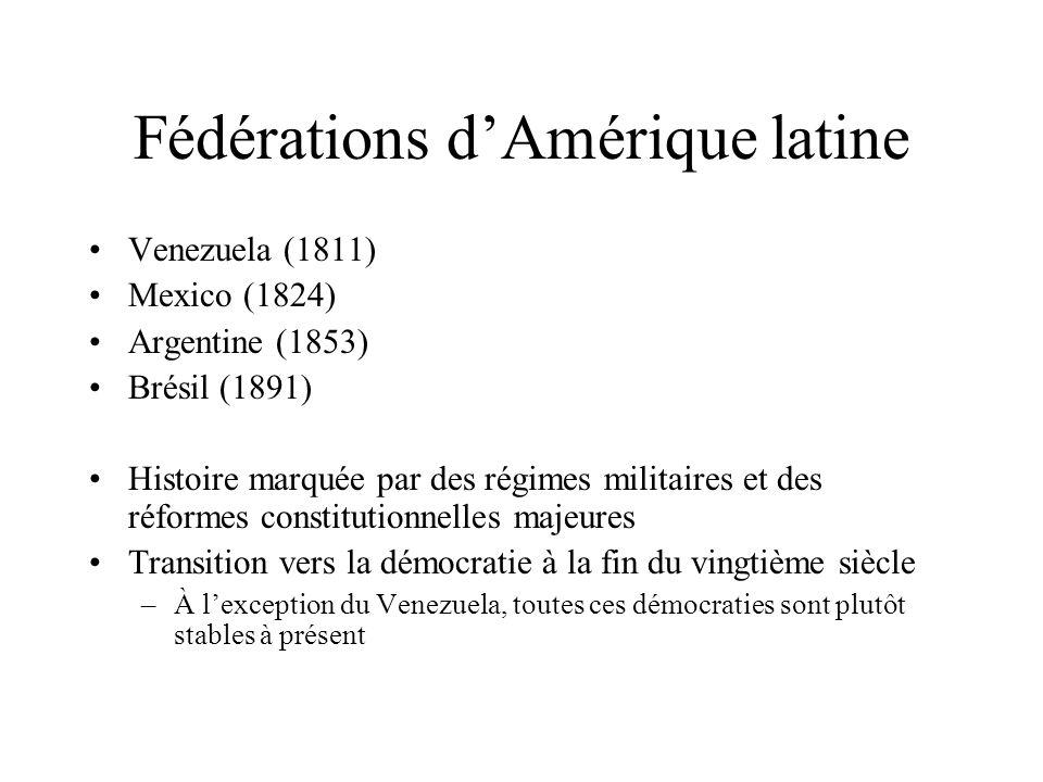 Fédérations d'Amérique latine