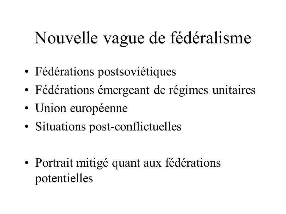 Nouvelle vague de fédéralisme