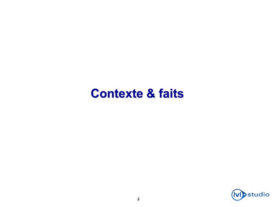 Contexte & faits