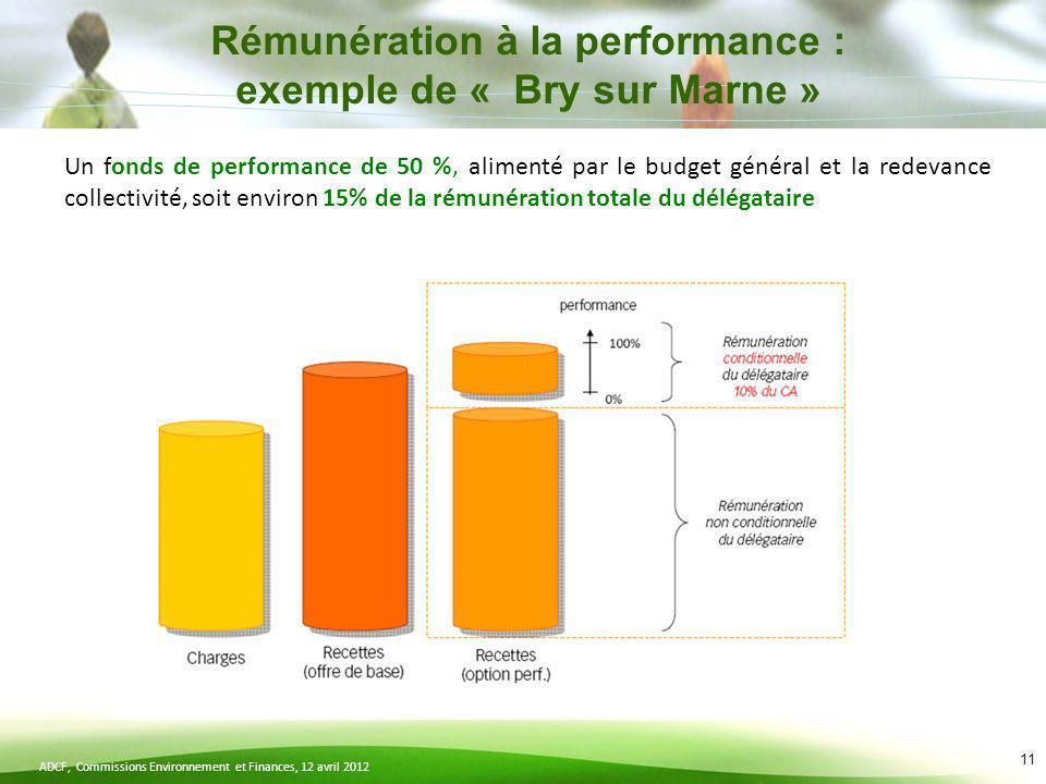 Rémunération à la performance : exemple de « Bry sur Marne »