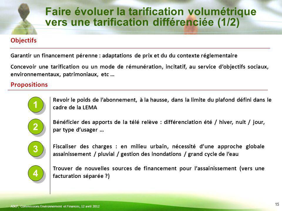 Faire évoluer la tarification volumétrique vers une tarification différenciée (1/2)