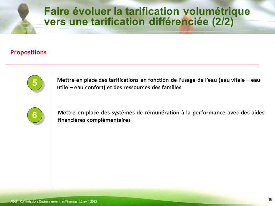 Faire évoluer la tarification volumétrique vers une tarification différenciée (2/2)