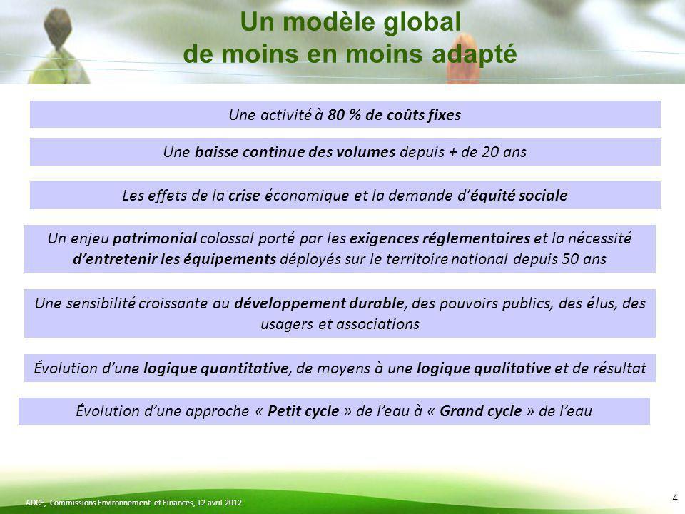 Un modèle global de moins en moins adapté