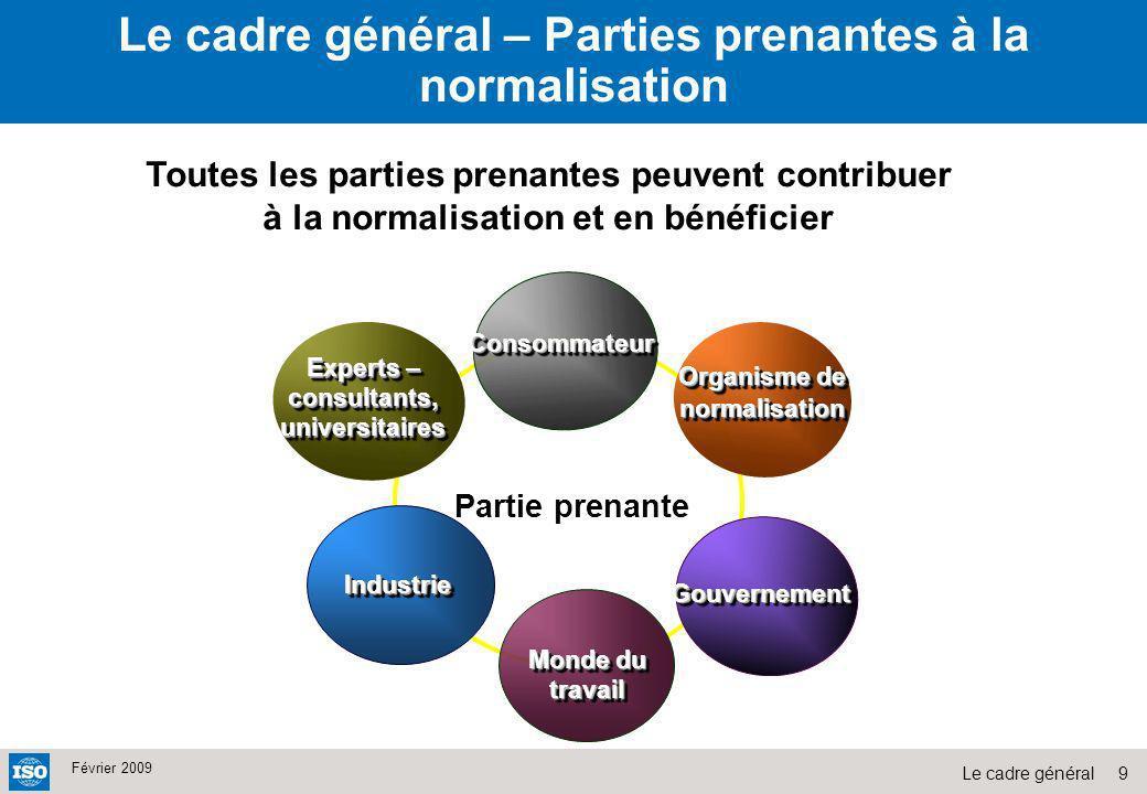 Le cadre général – Parties prenantes à la normalisation