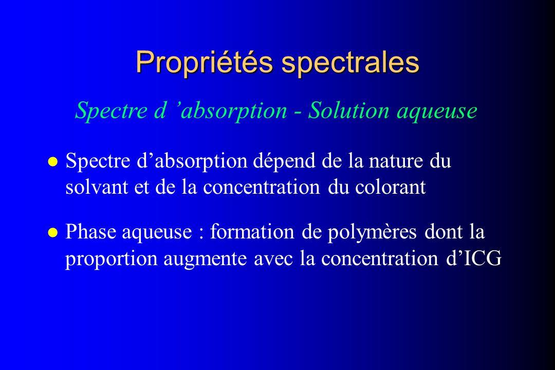 Propriétés spectrales