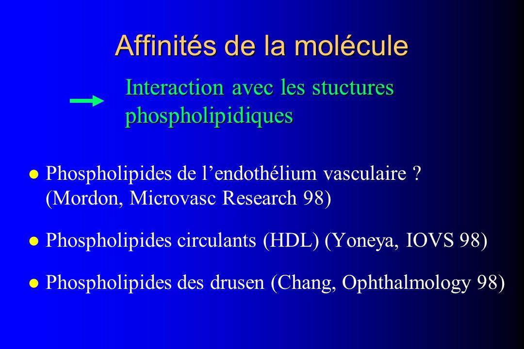 Affinités de la molécule